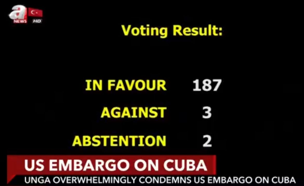 The 2019 UN Vote Against the US Blockade of Cuba: Trump's Washington Remains Cornered