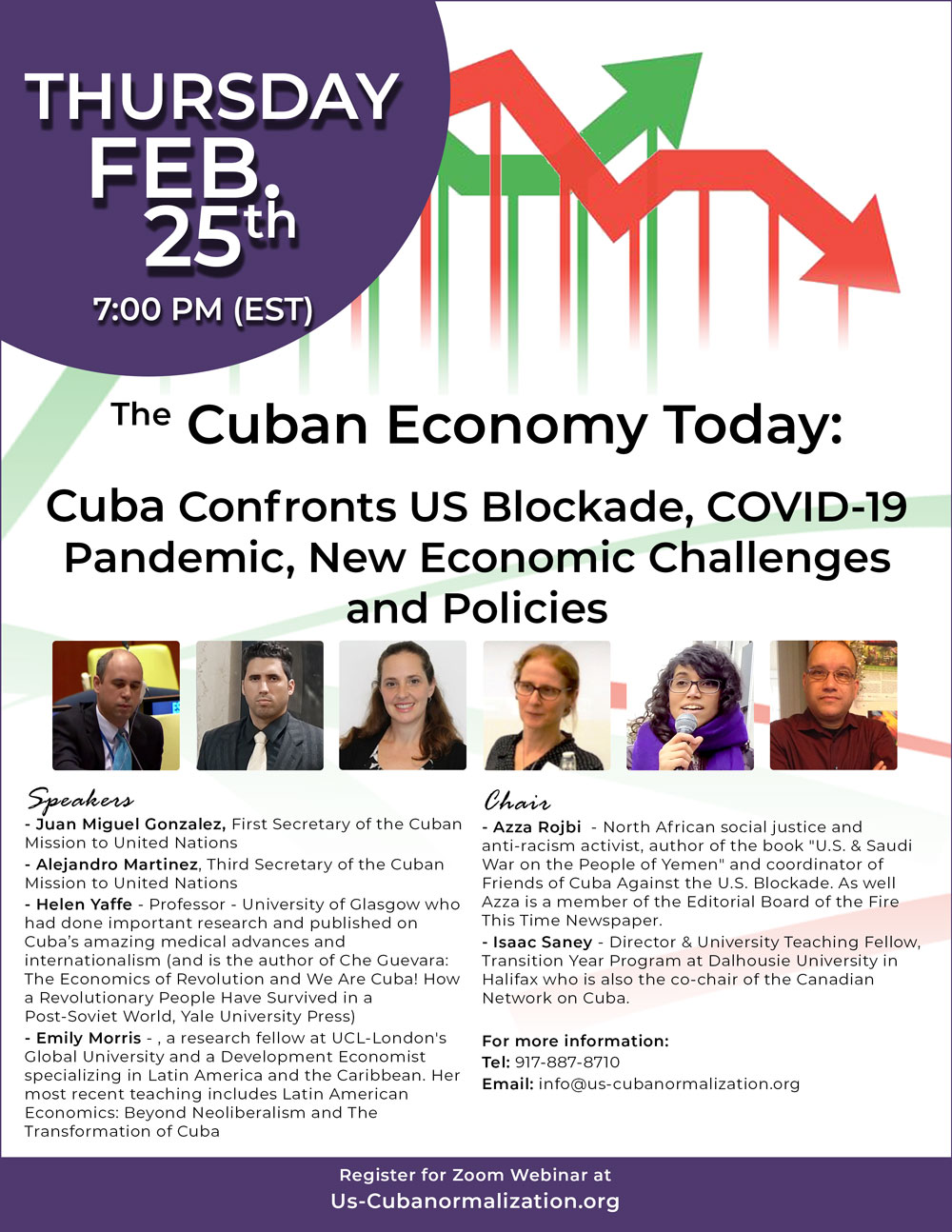 The Cuban Economy Today